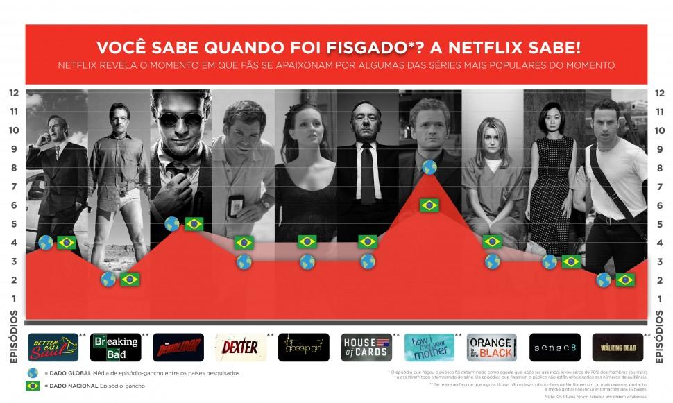 Netflix_Brazil_FINAL-970x581